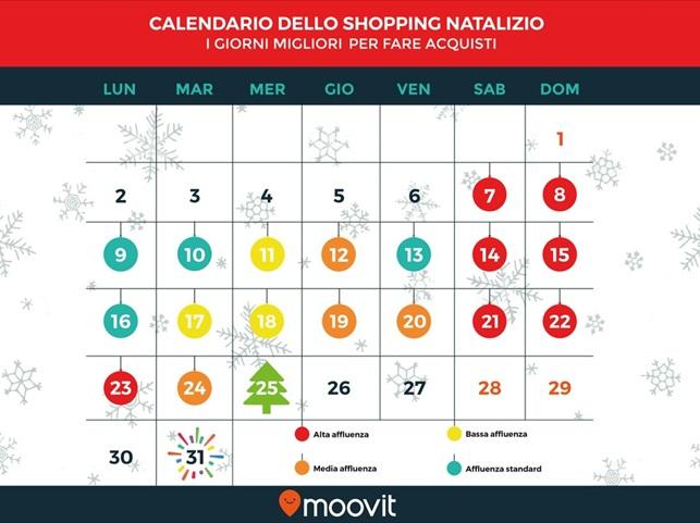 Shopping a Roma: dopo la fine dei saldi, i nuovi arrivi